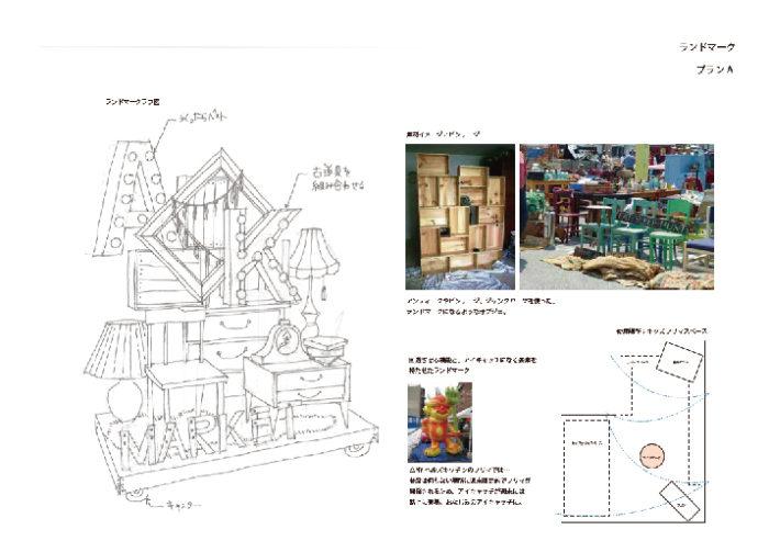 アパレルブランドのVMDイメージ図1