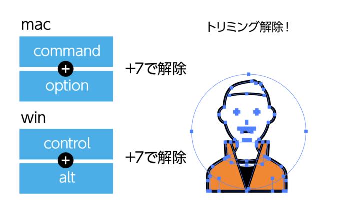マスクの基本機能