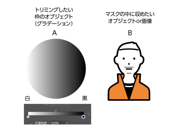 不透明マスクの基本説明