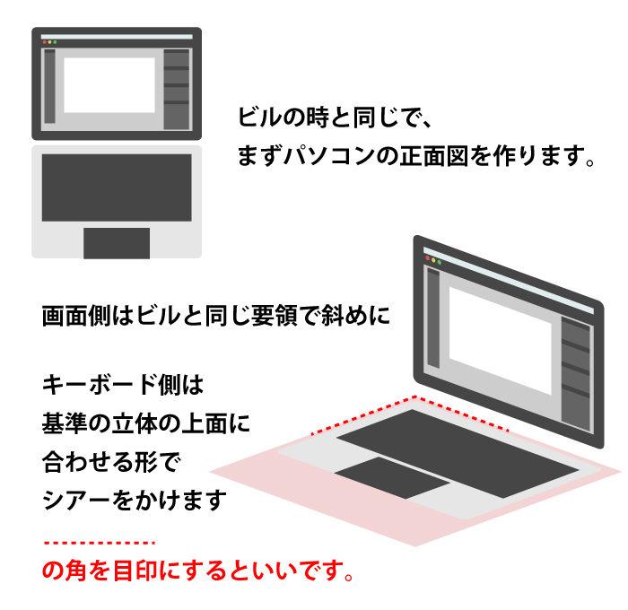 ノートパソコンを作る