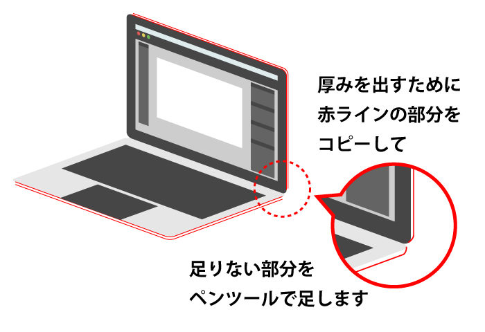 ノートパソコンを立体化する