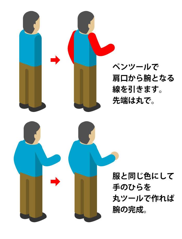 腕パーツの作り方
