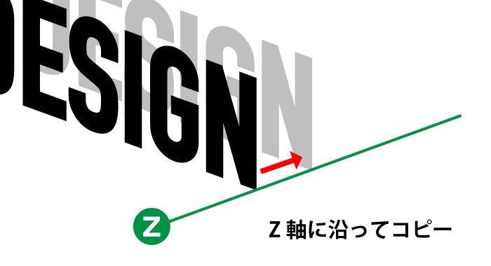Z軸に沿って文字をコピー