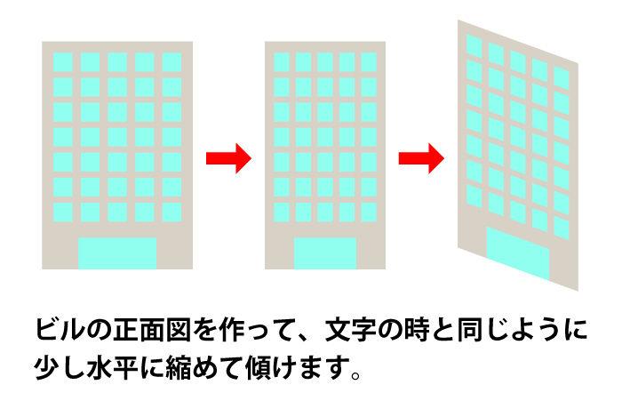 ビルの正面を作って立体化