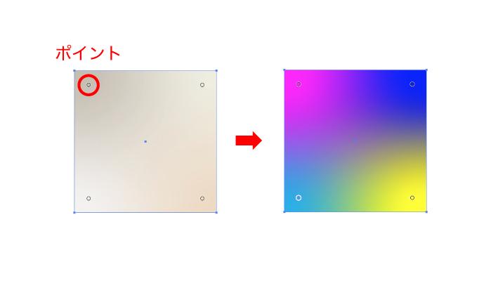 グラデーションポイントの色を変える