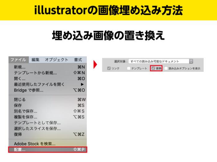 Illustratorの埋め込み画像の置き換えは配置から置き換えをチェックする