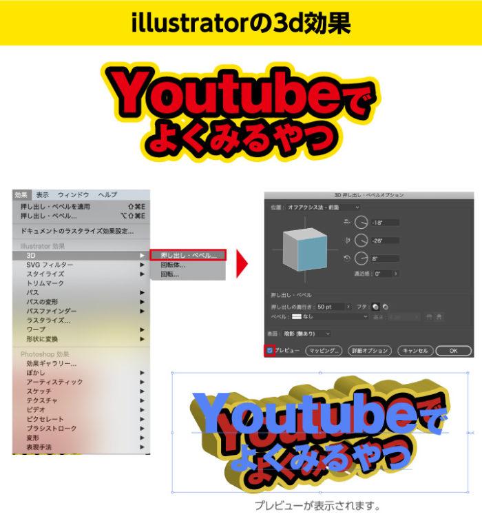 Illustratorの3D効果 文字