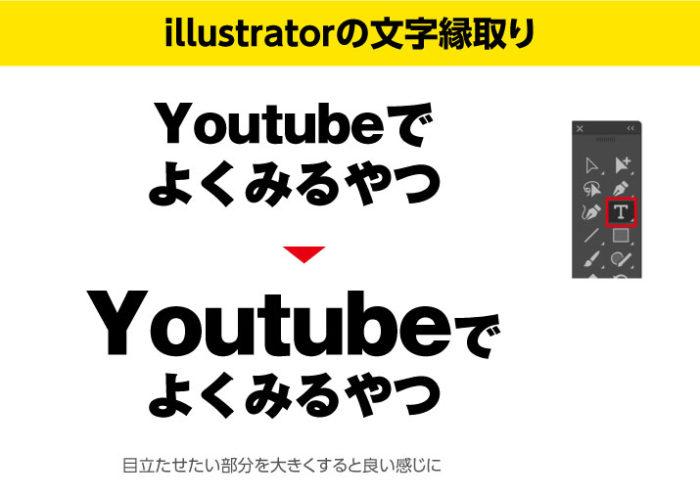 Illustratorの縁取りyoutubeでよくみるやつという文字を打って、サイズを整える。