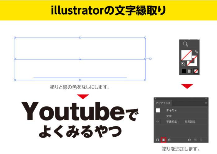 Illustrator文字の塗りと線の色を解除します。