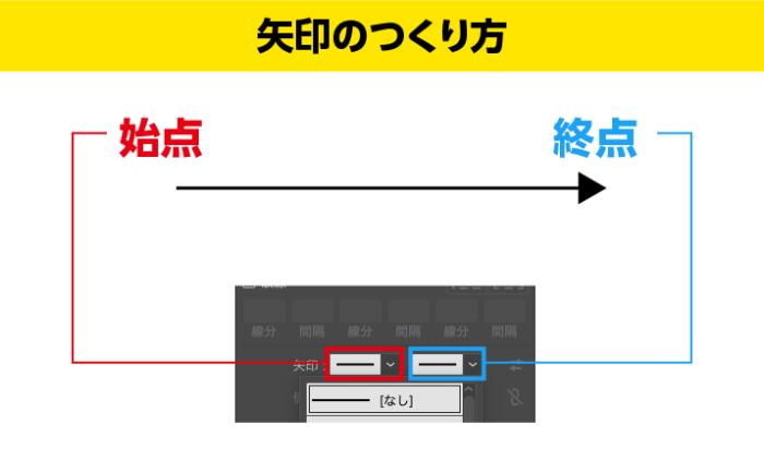 イラストレーターの矢印のポイントは始点と終点の把握