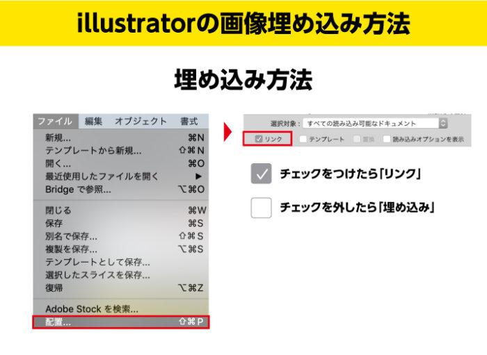 Illustratorの画像埋め込み方法、ファイルから配置のときリンクにチェックをいれる