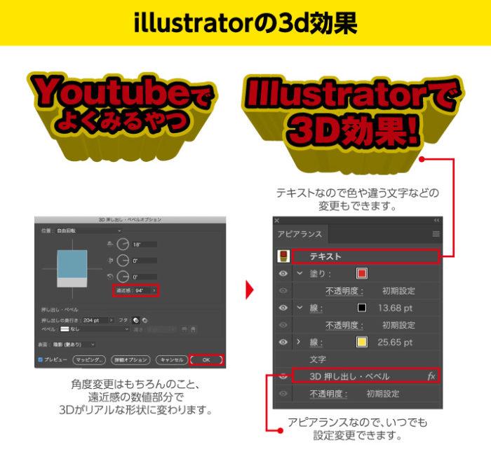 Illustratorの3D効果 テキスト変更ができるし、カラーも変更できる。