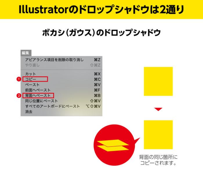Illustratorのドロップシャドウ2つめ ボカシ(ガウス)コピペして背面にコピー