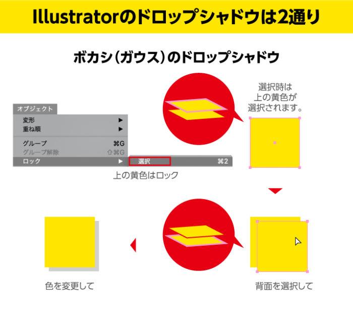 Illustratorのドロップシャドウ2つめのボカシ(ガウス)の作り方 手前の黄色の四角をロックしてから背面の黄色の位置を動かして色を変える
