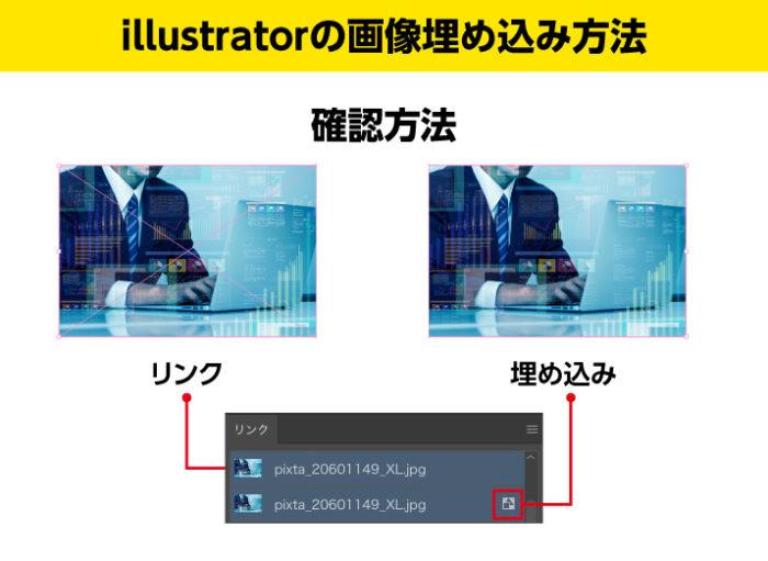 Illustratorの埋め込みのリンクか埋め込みかの確認方法