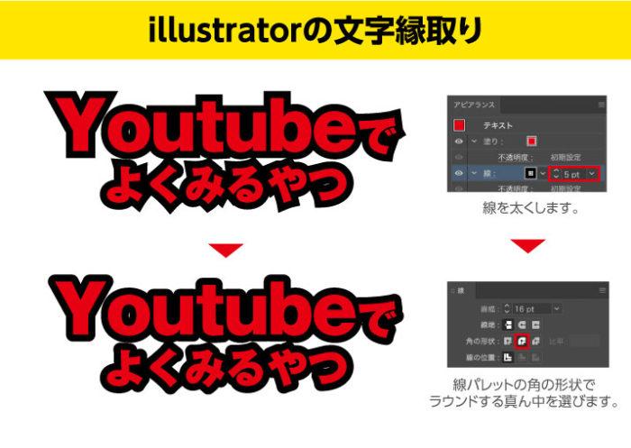 Illustratorの線のパレットの角の形状がラウンドする真ん中のアイコンをクリックします。