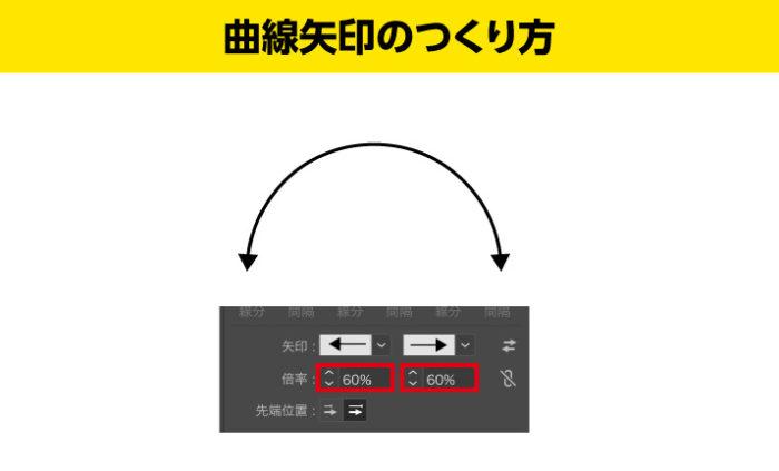 イラストレーター曲線矢印始点と終点を選択し、矢印を設定する