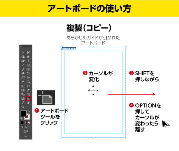 Illustratorアートボードの使い方 ①アートボードツールをクリック②カーソルが変化③SHIFTを押しながら④OPTIONを押してカーソルが変わったら離す
