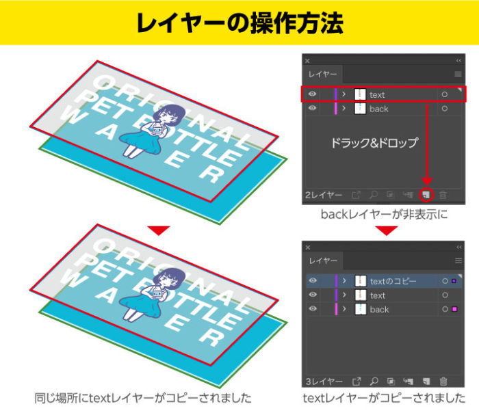 Illustratorのレイヤーをドラック&ドロップしてレイヤーを複製します