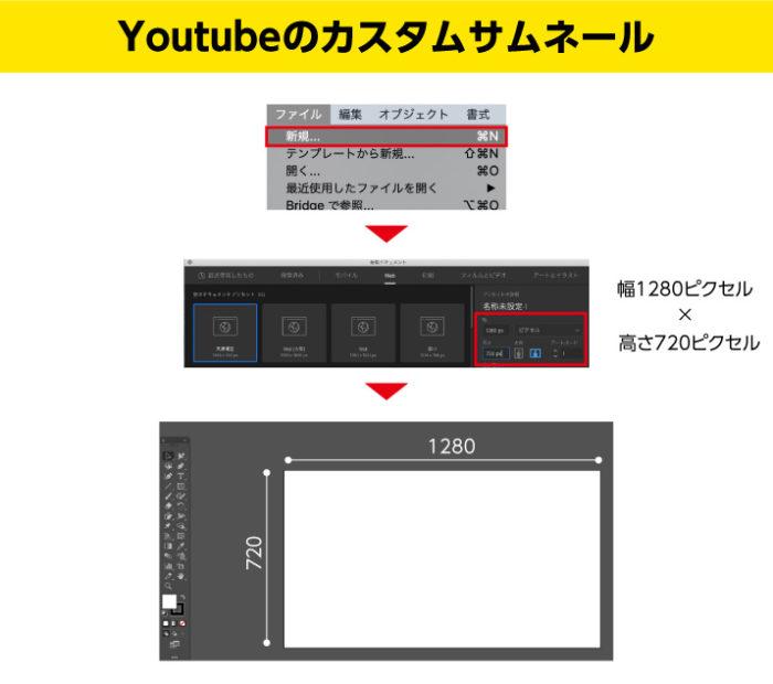 Illustratorで作るYouTubeカスタムサムネールの作り方。新規ファイル作成して幅1280px、高さ720px