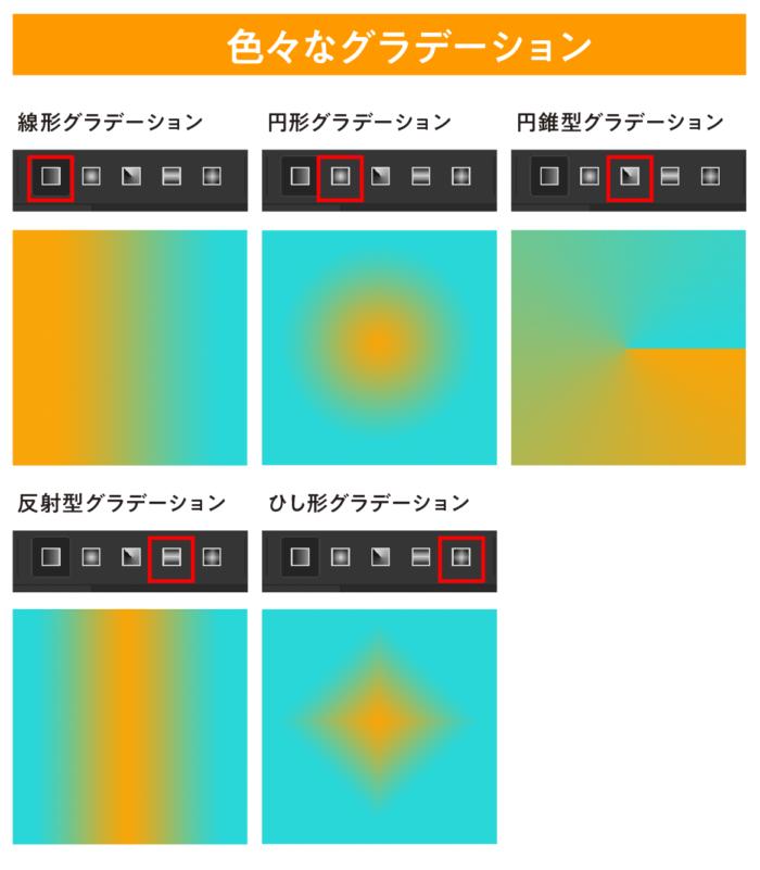 色々なグラデーション
