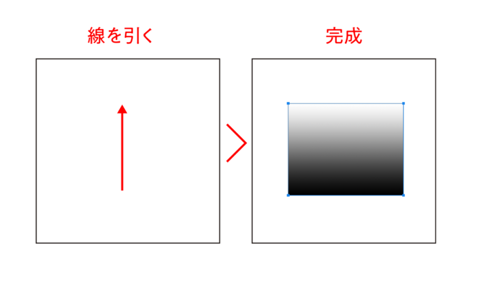 長方形ツールでグラデーション作成