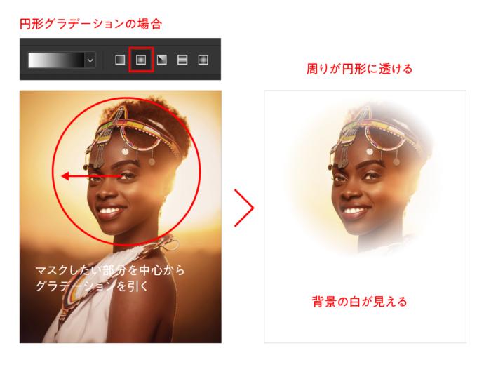 グラデーションで画像に不透明マスクをかける