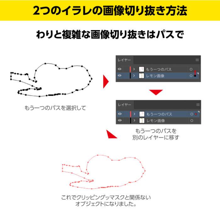 イラレのパスで切り抜きの応用編 切り抜き画像に影をつける もう一つのパスを別レイヤーに移して別のオブジェクトに変更