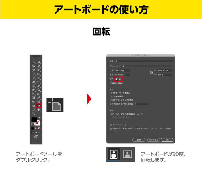 Illustratorのアートボードの使い方 回転方法