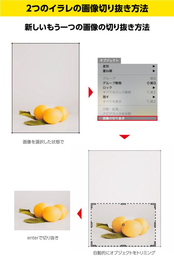 イラレの画像の3つめの切り抜き、AdobeSenseiの自動切り抜き