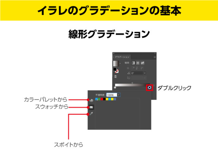 イラレのグラデーションの作り方 線形グラデーションの色を変える