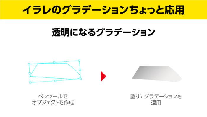 イラレのグラデーション応用 透明になるグラデーション ペンツールでオブジェクトを作成
