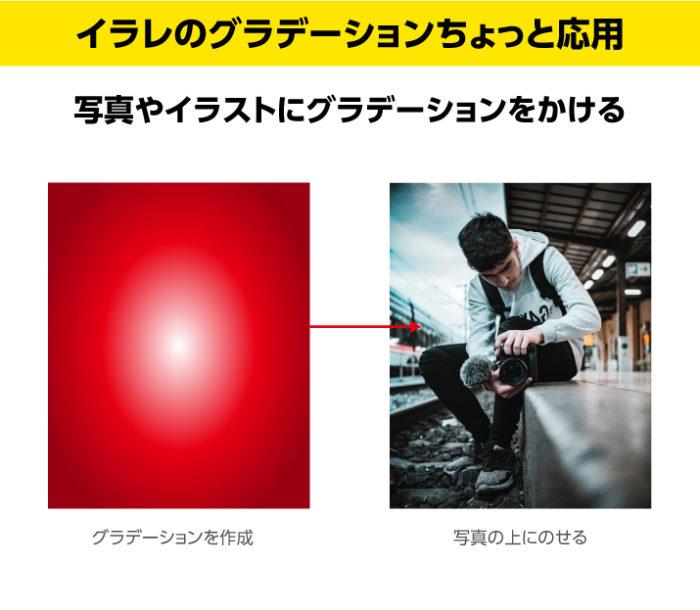 イラレのグラデーション応用  写真やイラストにグラデーションをかける1