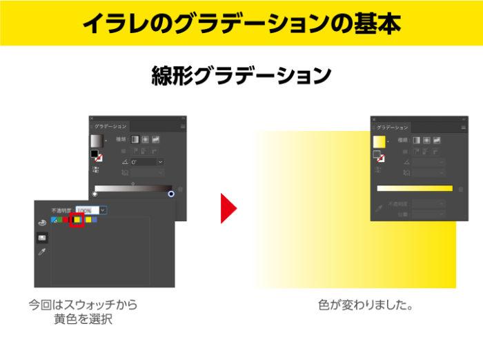 イラレの線形グラデーションの色を変える2
