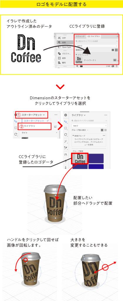 Dimension 画像(ロゴ)をモデルに配置