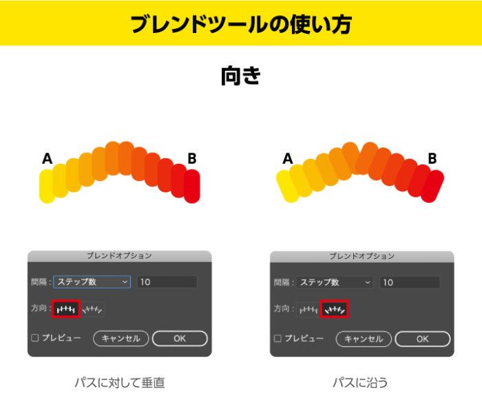 illustratorブレンドツールの使い方 向き パスに対して垂直とパスに沿う方法