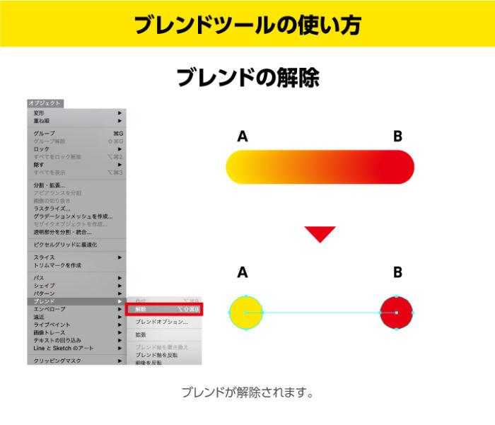 illustratorブレンドツールの使い方 解除の方法