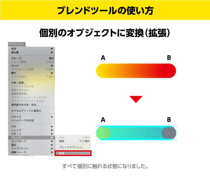 illustratorブレンドツールの使い方 個別のオブジェクトに変換