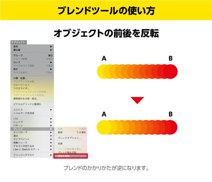 illustratorブレンドツールの使い方 オブジェクトの前後を反転