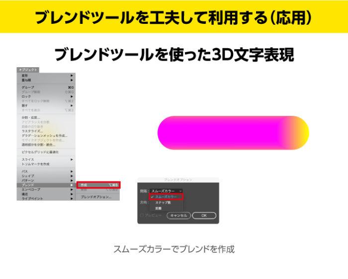 ブレンドツールを工夫して利用する(応用)3D文字 ブレンドツールでスムーズカラーで作る