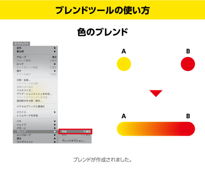 illustratorブレンドツールの使い方 オブジェクトからブレンド、作成を選択します。
