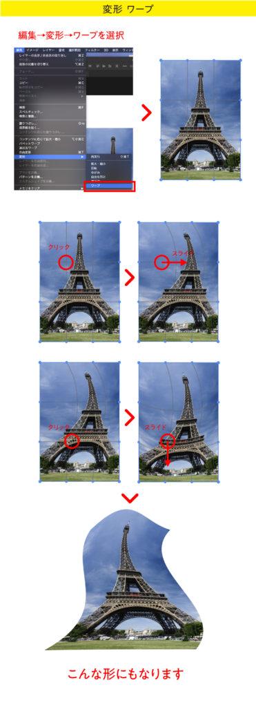 Photoshop 画像 ワープ