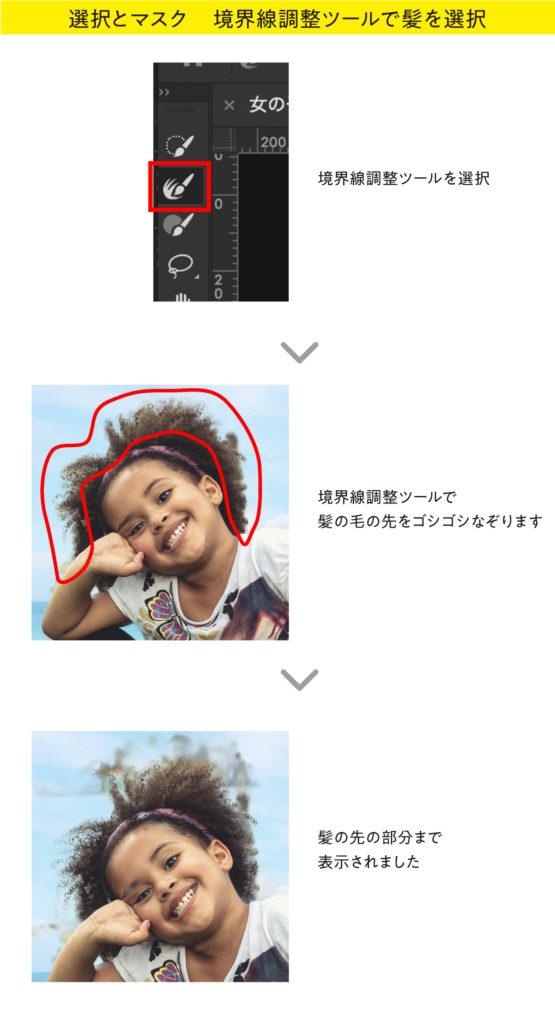 Photoshop 髪の毛切り抜き 選択とマスク