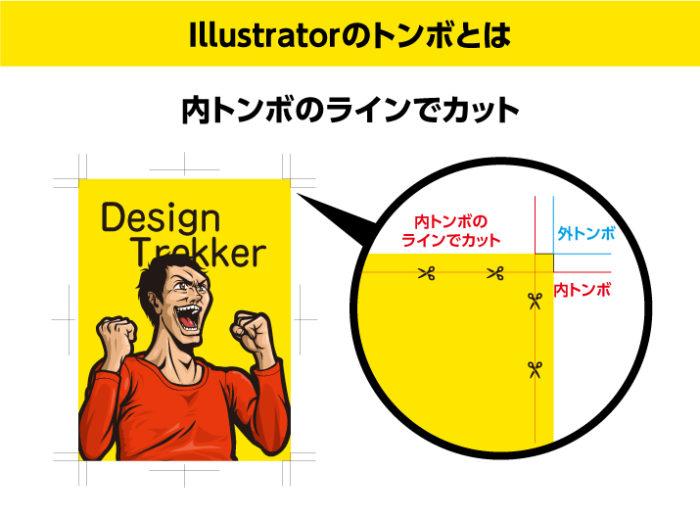 Illustratorのトンボとは
