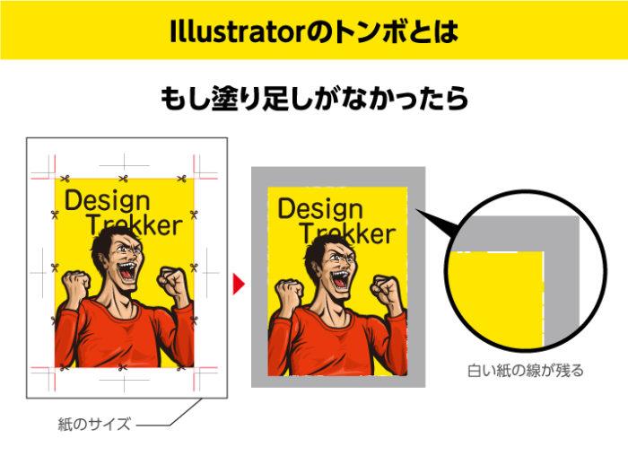 Illustratorのトンボとは もし塗り足しがなかったら