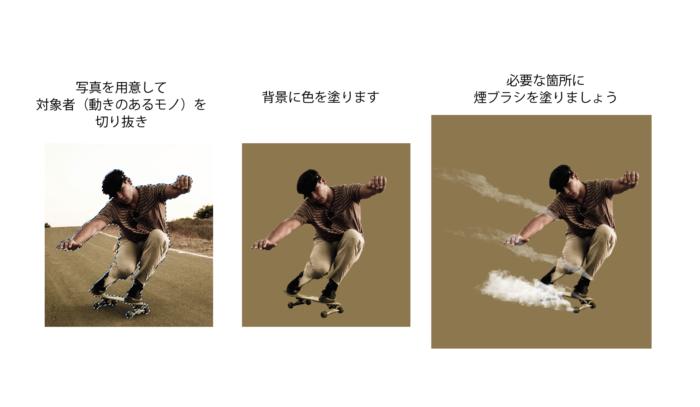 Photoshop 煙ブラシ