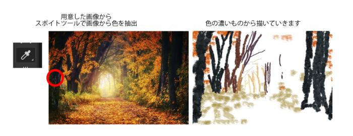 Photoshop 草木水彩ブラシ