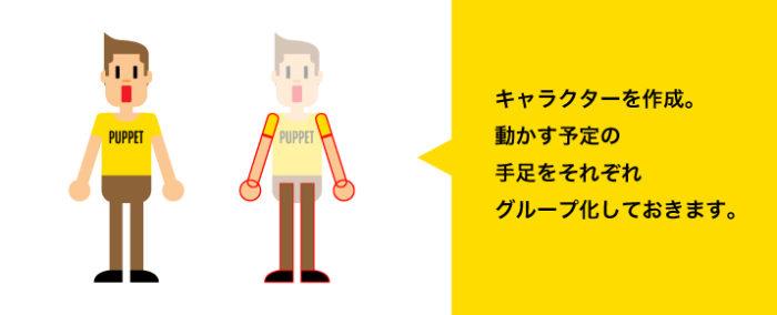 パペットワープツール キャラクターのポーズ