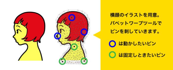 パペットワープツール 頭の角度 ピン