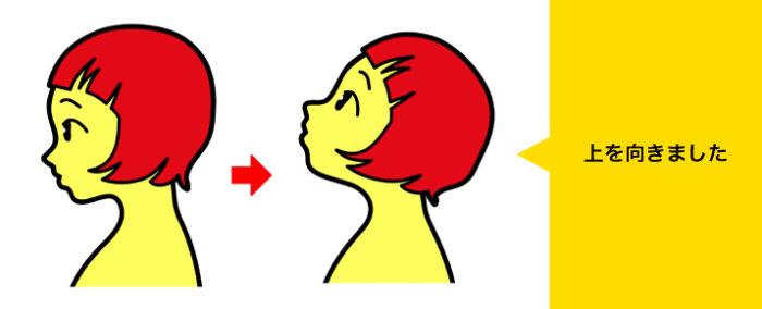 パペットワープツール 頭の角度を変える 完成